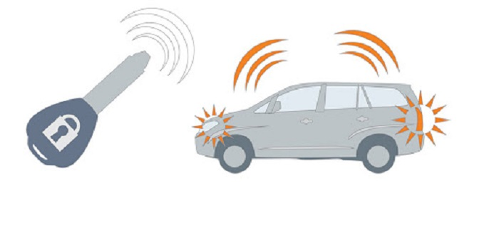 Khi sử dụng khóa điều khiển từ xa có thể gặp rủi ro do không kiểm tra kỹ